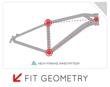 keyfeatures-tabibitho-fitgeometry