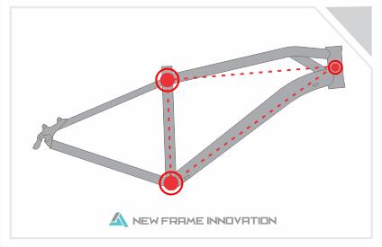 fitgeometry